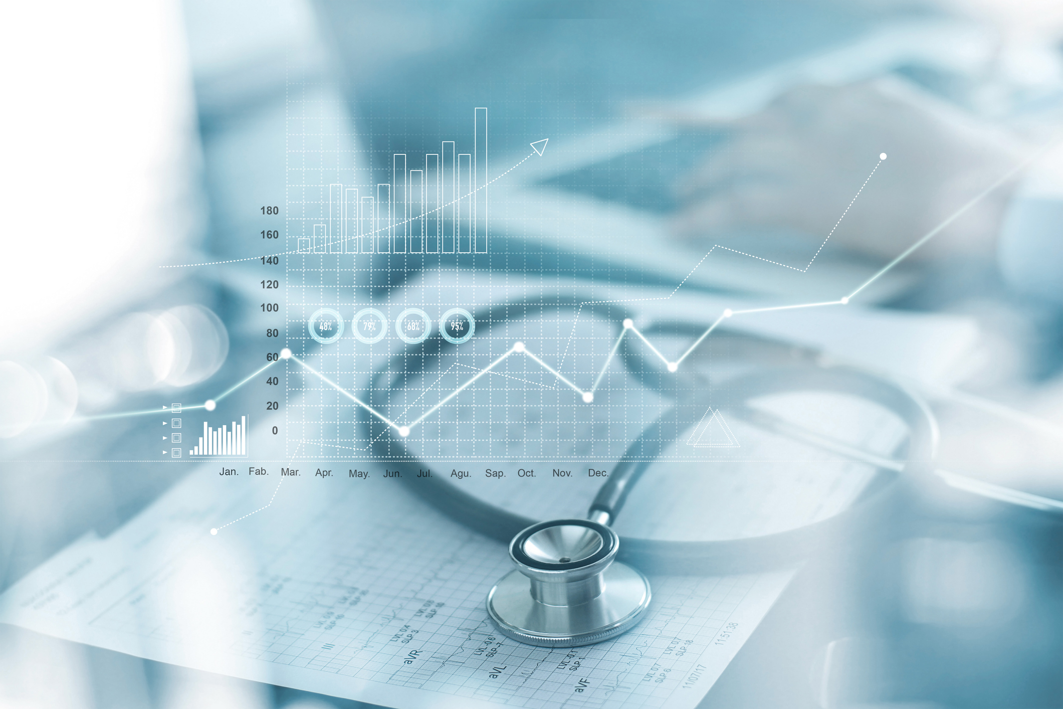 Business Intelligence for Healthcare Initiatives